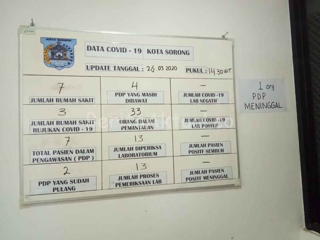 Jumlah ODP di Kota Sorong Bertambah dari 29 Jadi 33 Orang 1 IMG 20200326 WA0034
