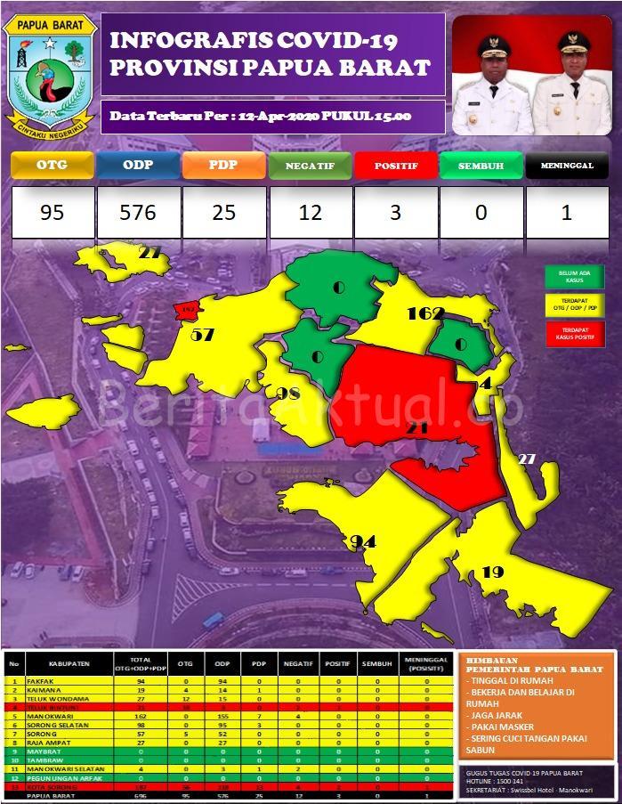 Ini Hasil Rekapan Covid-19 Papua Barat 2 IMG 20200412 WA0054