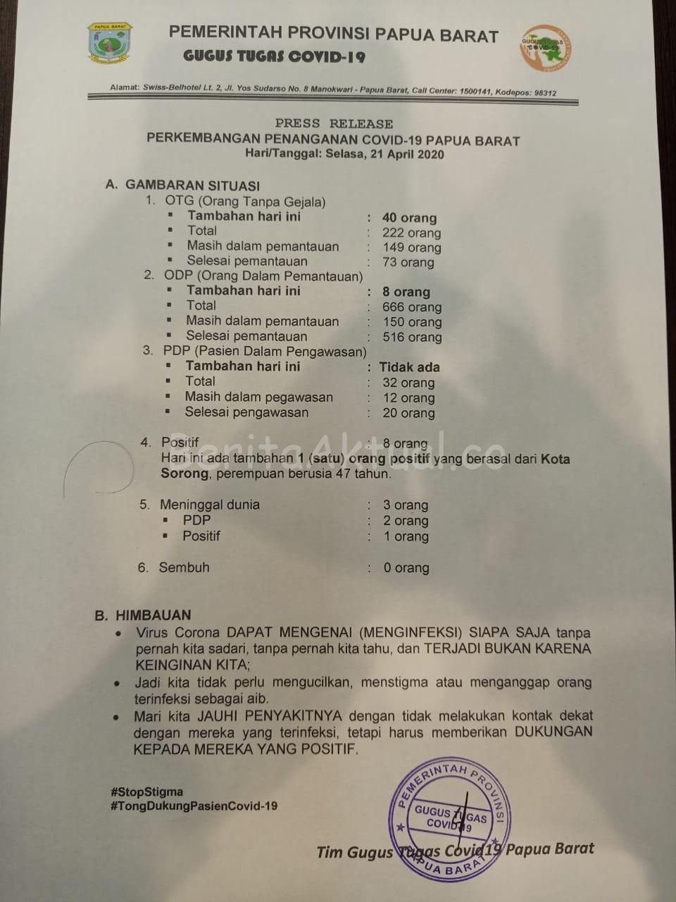 OTG di Papua Barat Per 21 April Bertambah 40 Orang 7 IMG 20200421 WA0071