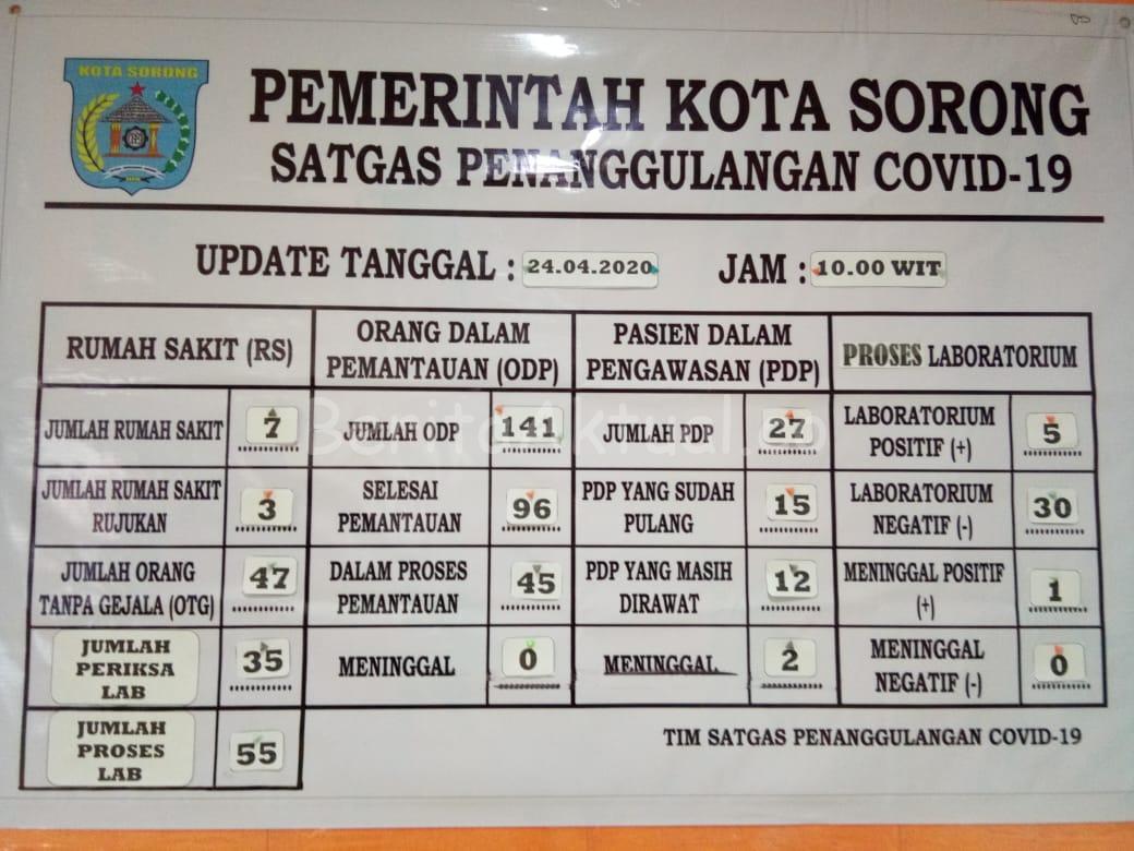 Kasus Covid-19 Tersebar di Seluruh Distrik Kota Sorong, Ini Penyebarannya 3 IMG 20200424 WA0067
