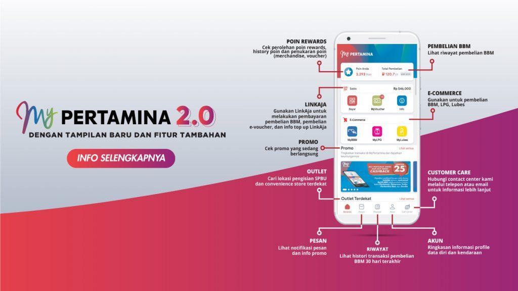 Berbagi Berkah Ramadhan, Pertamina Berikan Banyak Promo di Aplikasi MyPertamina 1 R2 WEBSLIDER MyPertamina 2.0 1024x576 2