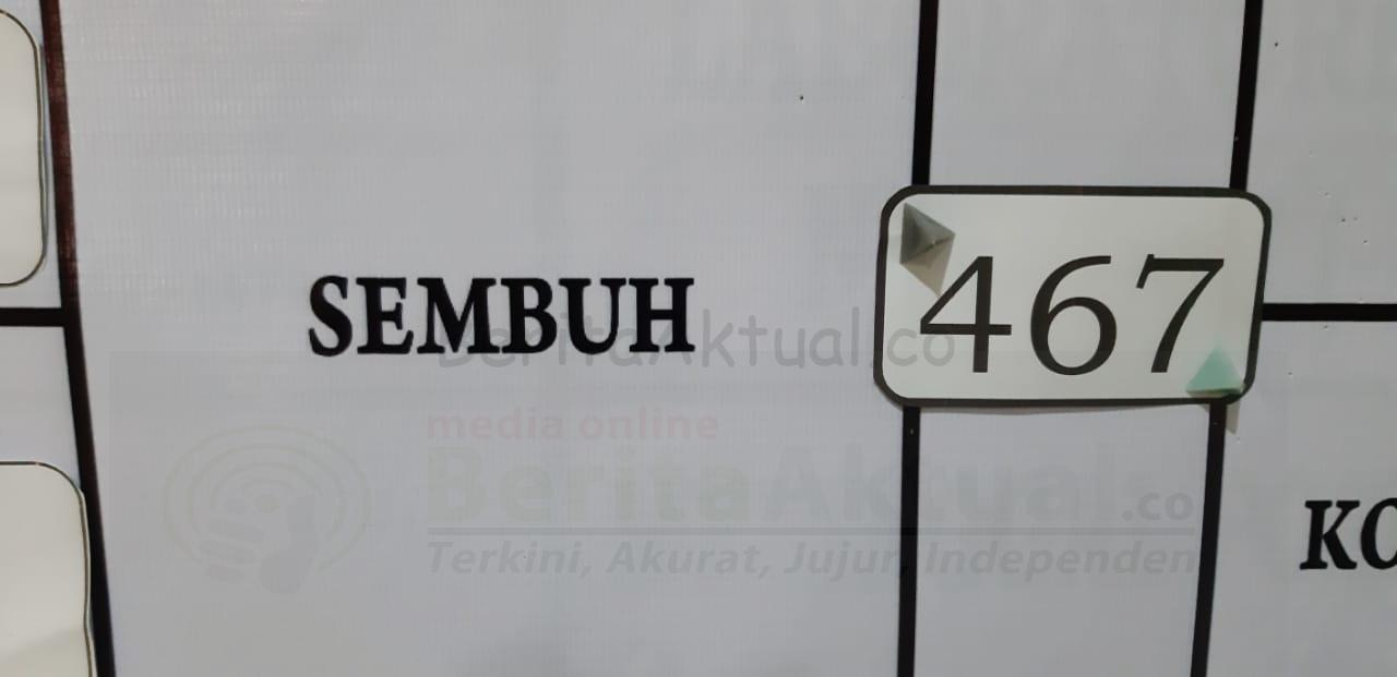 Tambah 99 Kasus, Jumlah Positif Covid-19 di Kota Sorong Tembus 1.042 5 IMG 20201006 WA0024