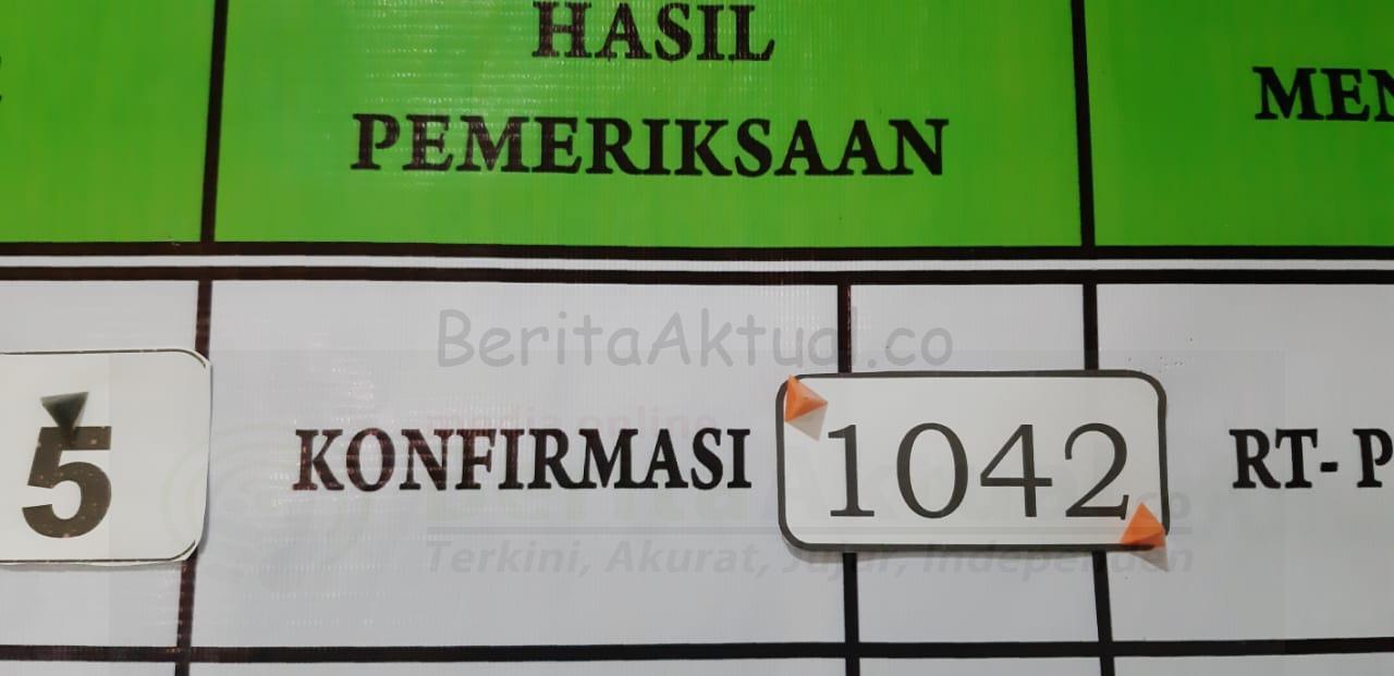 Tambah 99 Kasus, Jumlah Positif Covid-19 di Kota Sorong Tembus 1.042 4 IMG 20201006 WA0027