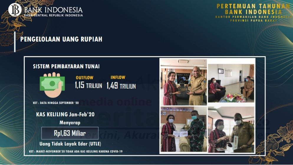 Kantor Perwakilan Bank Indonesia PB Pastikan Uang Yang Beredar Layak Pakai Dan Tidak Lusuh 1 20201204 214324 1