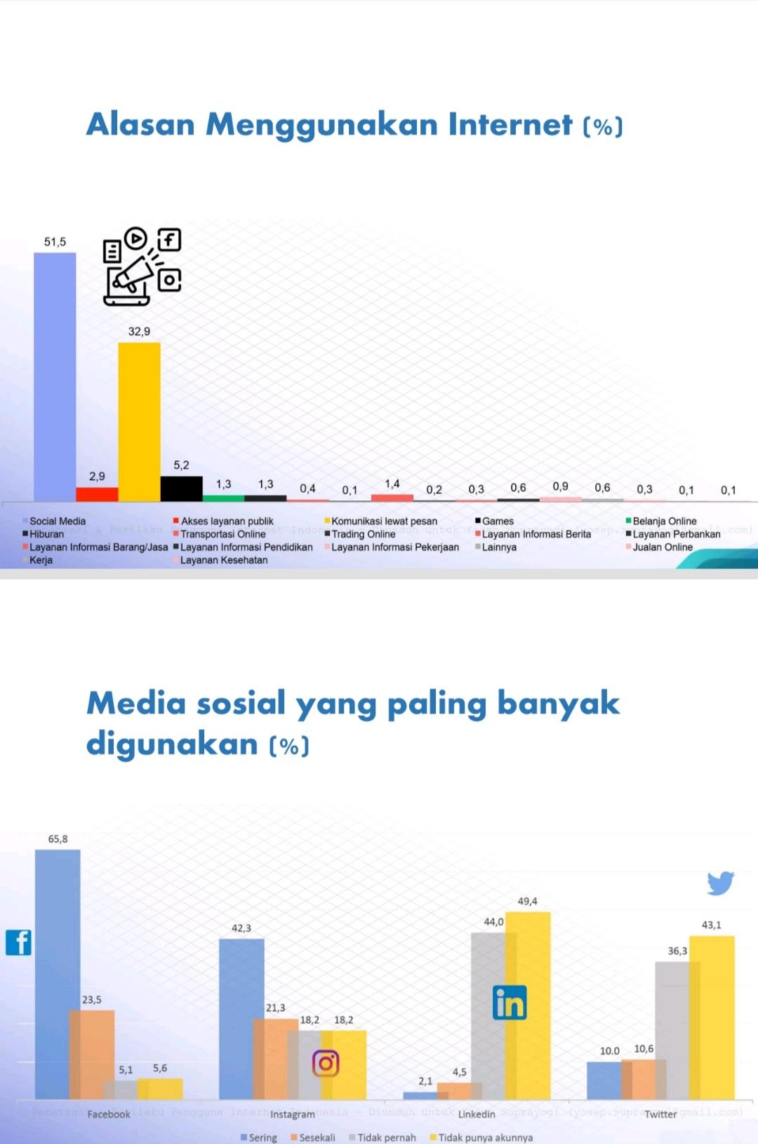 News Cafe Jurnalistik, Transformasi Media Massa ke Era Digital 6 Screenshot 20210928 224643 PPT Reader 1