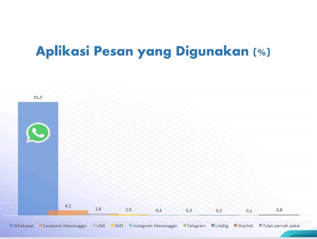 News Cafe Jurnalistik, Transformasi Media Massa ke Era Digital 7 Screenshot 20210928 224651 PPT Reader
